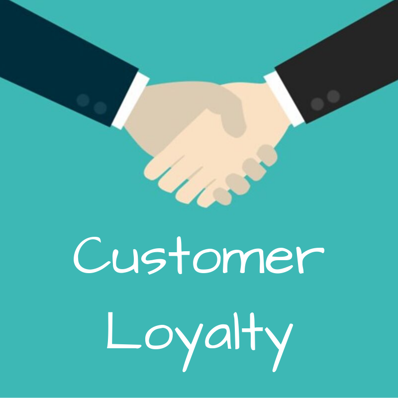 loytaly programs - customer engagement